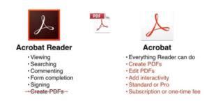 Adobe Acrobat dc vs Adobe Acrobat reader dc